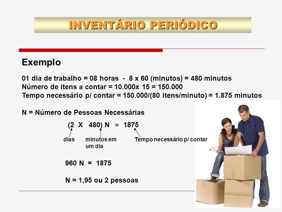 INVENTÁRIO PERIÓDICO Exemplo
