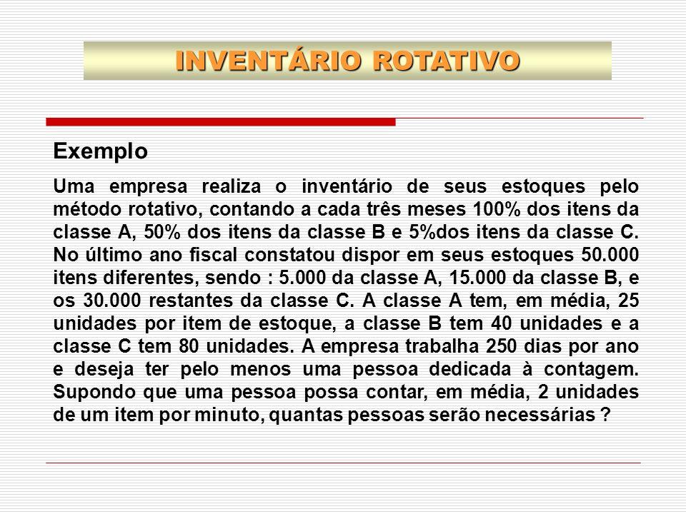 INVENTÁRIO ROTATIVO Exemplo