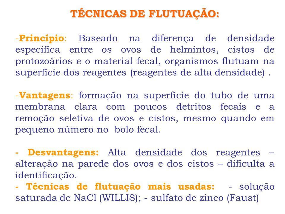 TÉCNICAS DE FLUTUAÇÃO: