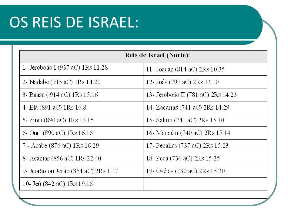 OS REIS DE ISRAEL: