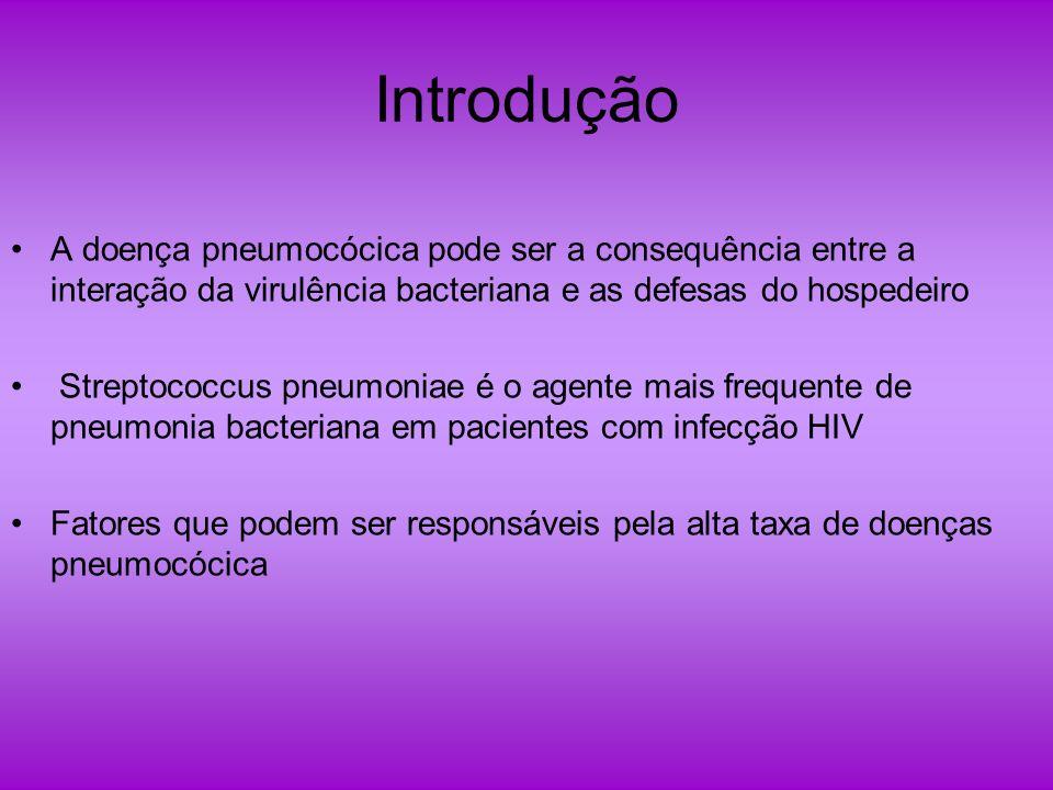 Introdução A doença pneumocócica pode ser a consequência entre a interação da virulência bacteriana e as defesas do hospedeiro.