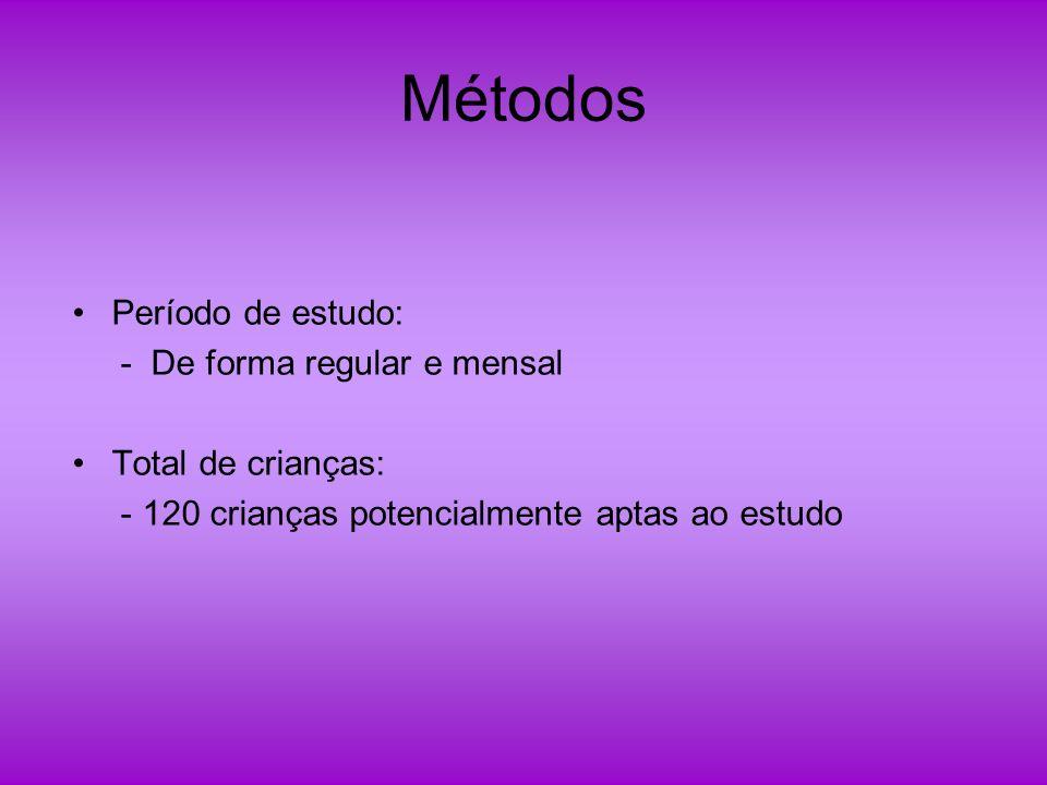 Métodos Período de estudo: - De forma regular e mensal