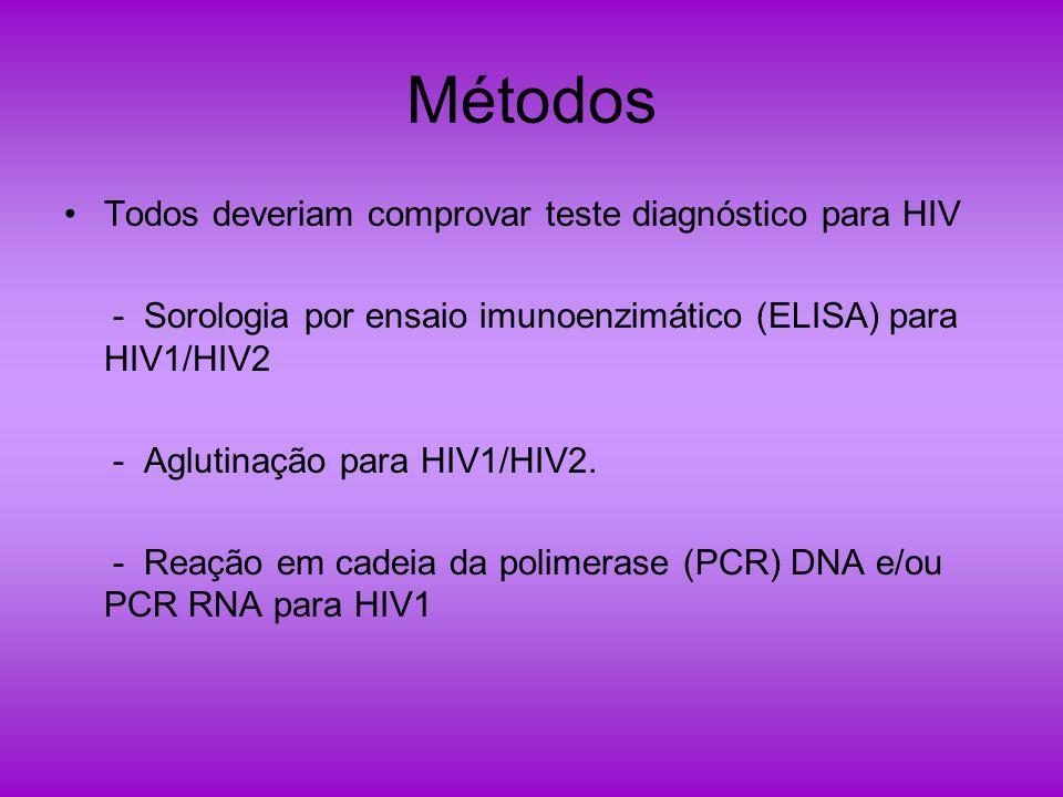 Métodos Todos deveriam comprovar teste diagnóstico para HIV