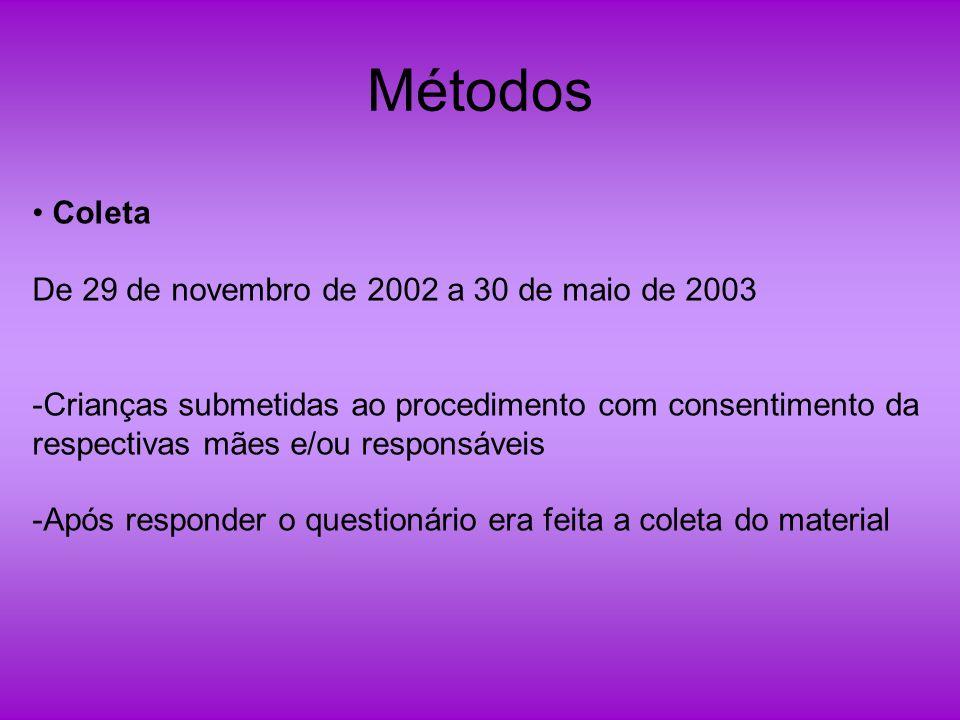 Métodos Coleta De 29 de novembro de 2002 a 30 de maio de 2003