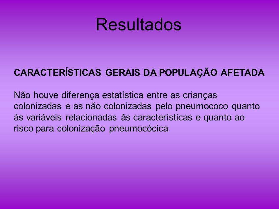 Resultados CARACTERÍSTICAS GERAIS DA POPULAÇÃO AFETADA