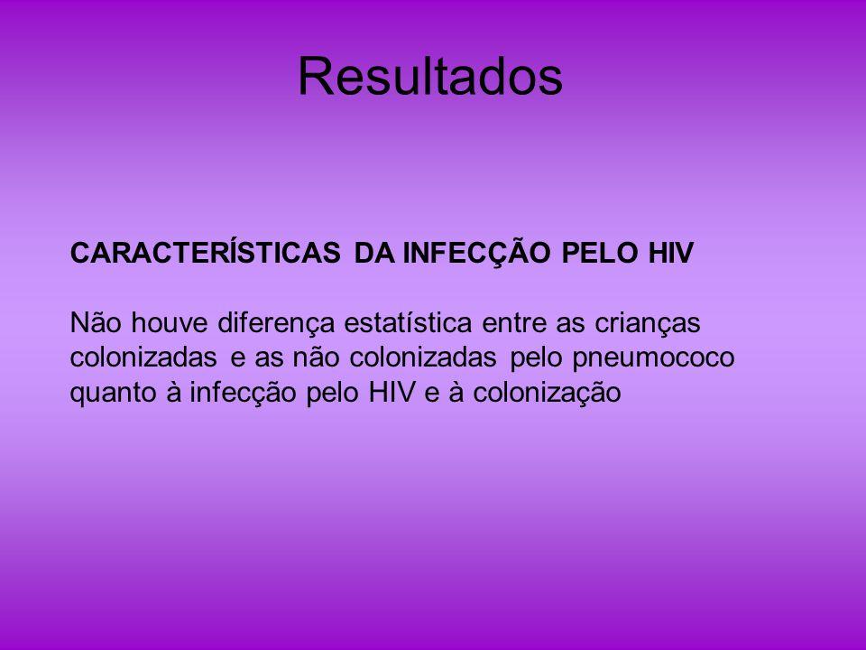 Resultados CARACTERÍSTICAS DA INFECÇÃO PELO HIV