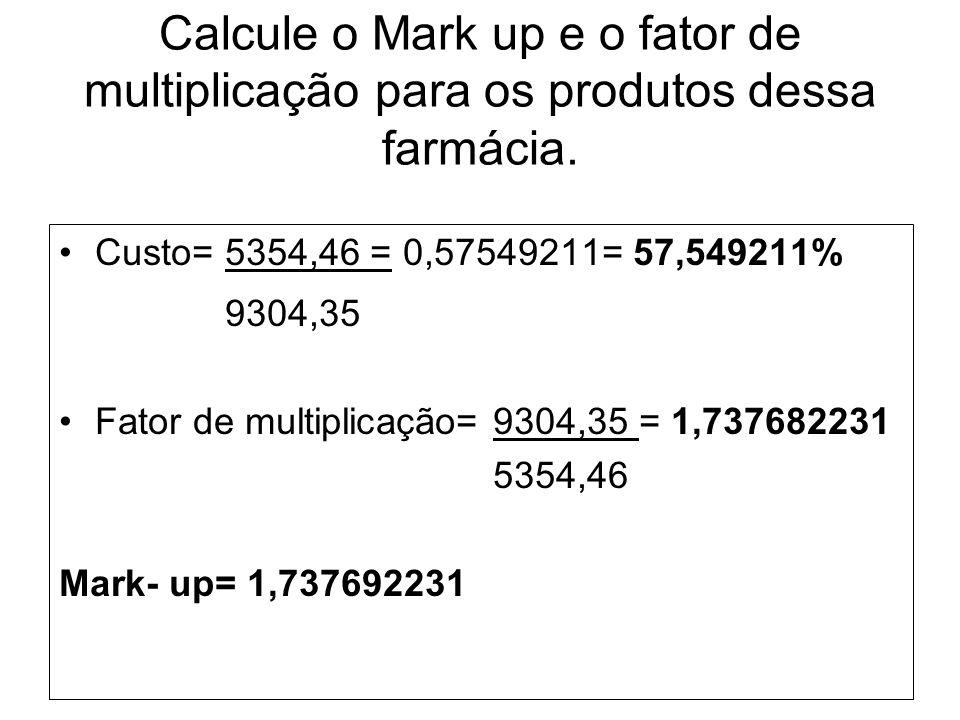 Calcule o Mark up e o fator de multiplicação para os produtos dessa farmácia.