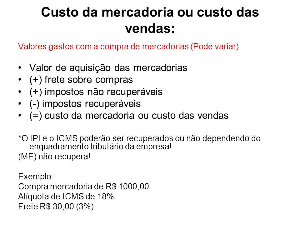 Custo da mercadoria ou custo das vendas: