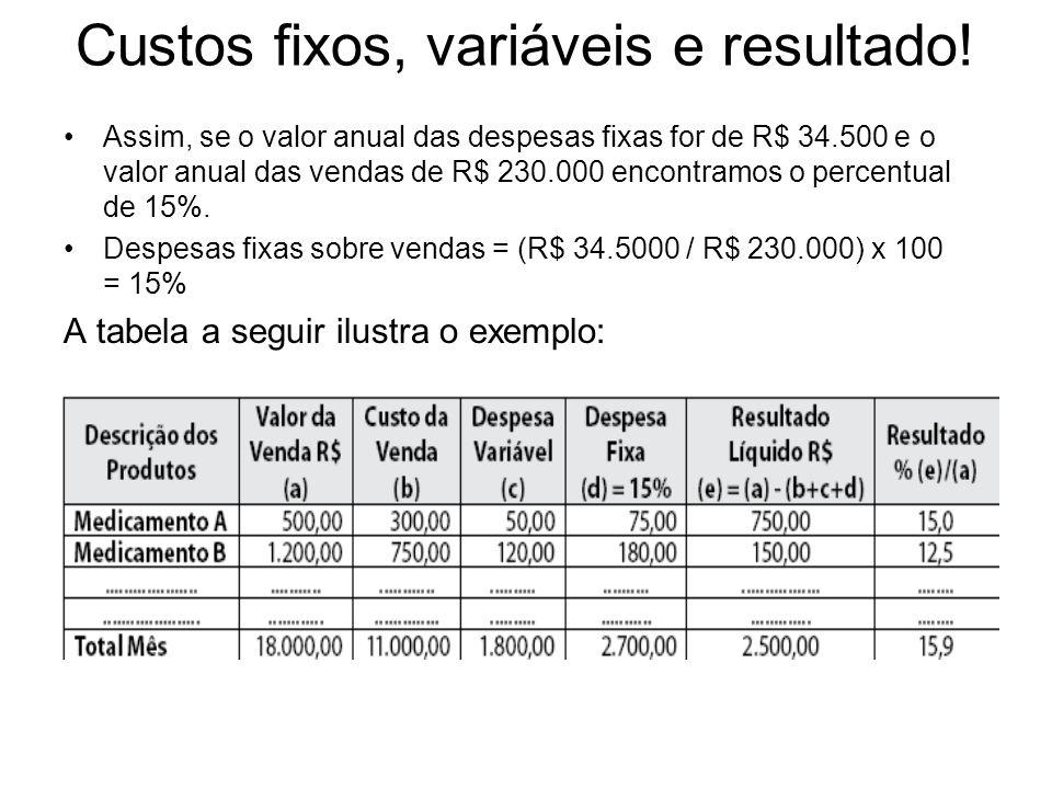 Custos fixos, variáveis e resultado!
