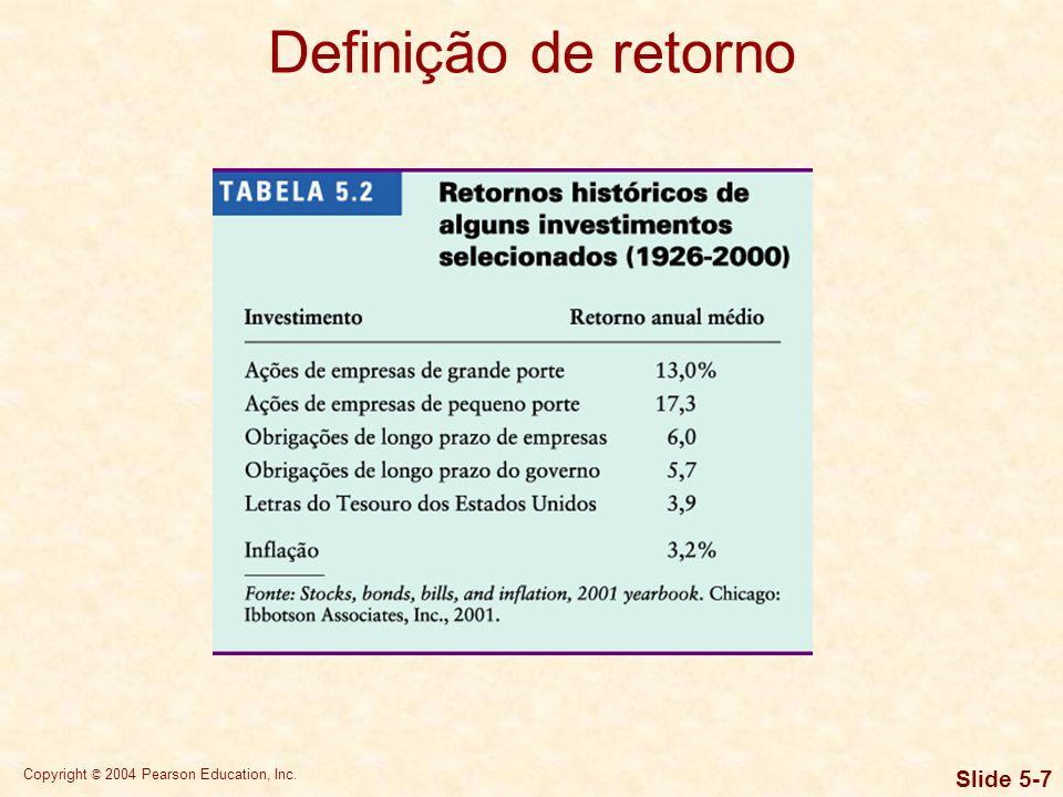 Definição de retorno