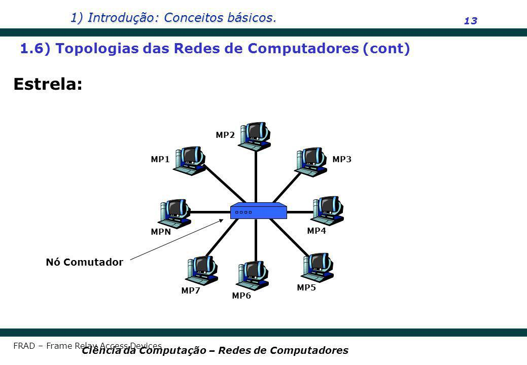 Estrela: 1.6) Topologias das Redes de Computadores (cont) Nó Comutador
