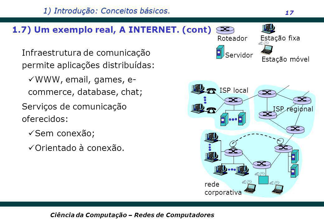 1.7) Um exemplo real, A INTERNET. (cont)