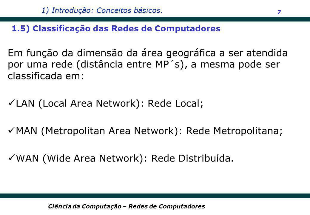 LAN (Local Area Network): Rede Local;