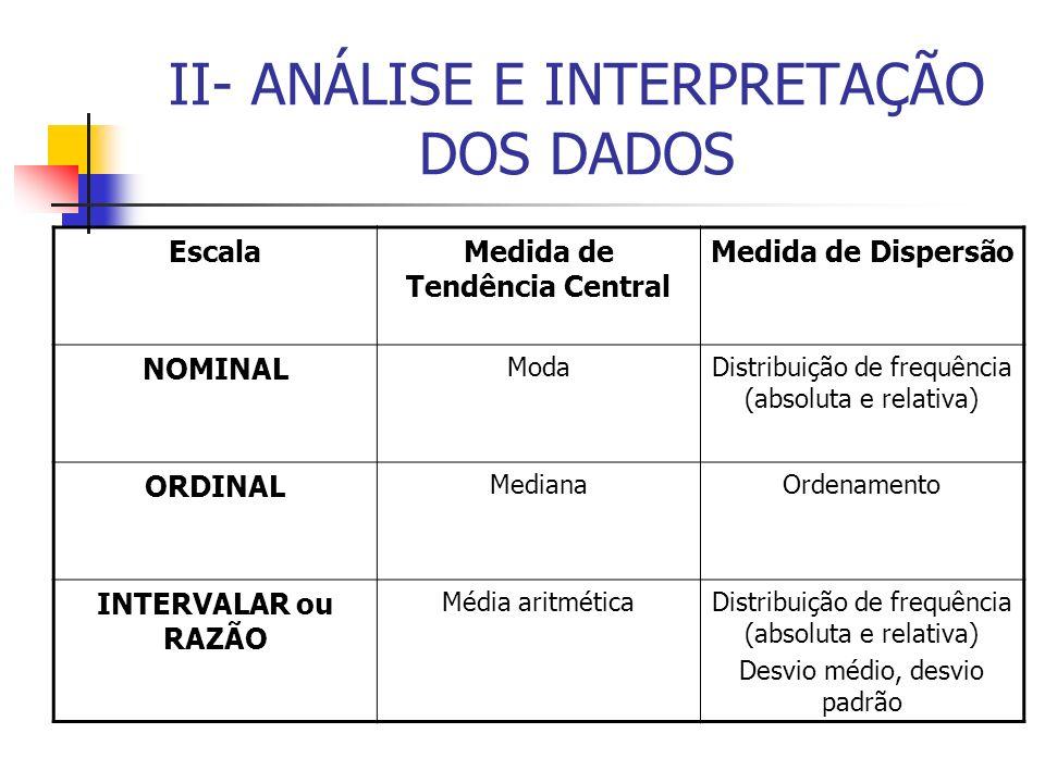 II- ANÁLISE E INTERPRETAÇÃO DOS DADOS