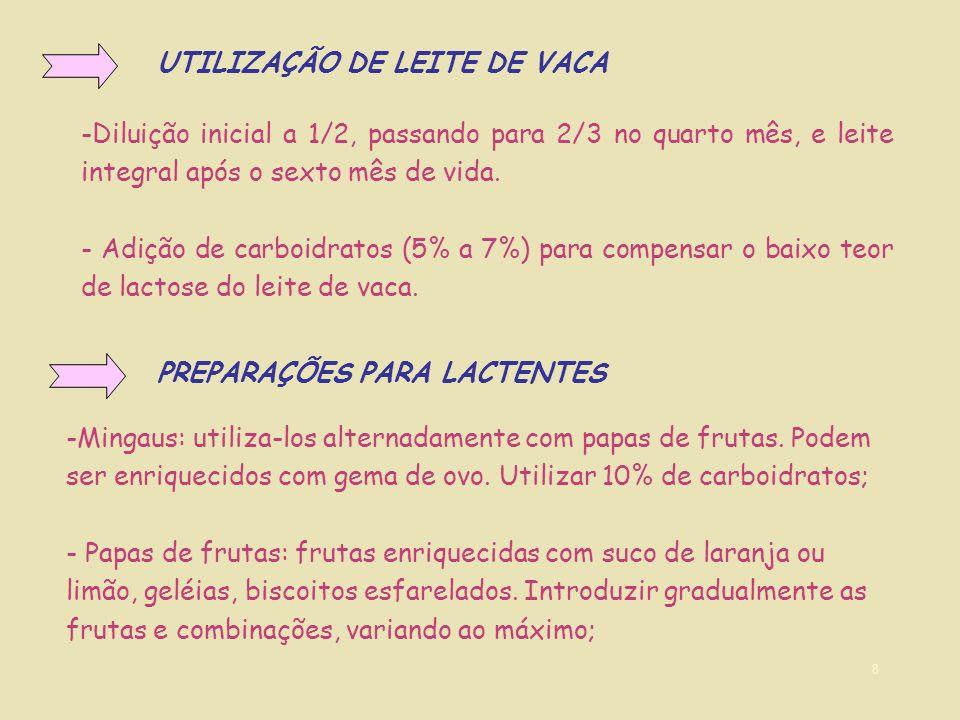 UTILIZAÇÃO DE LEITE DE VACA