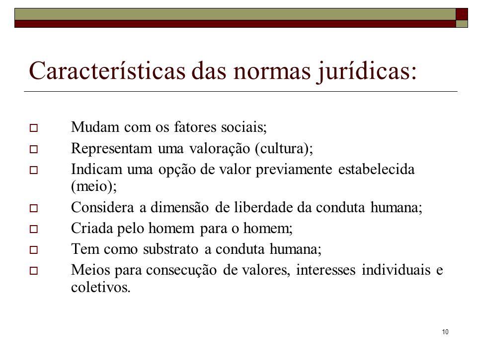 Características das normas jurídicas: