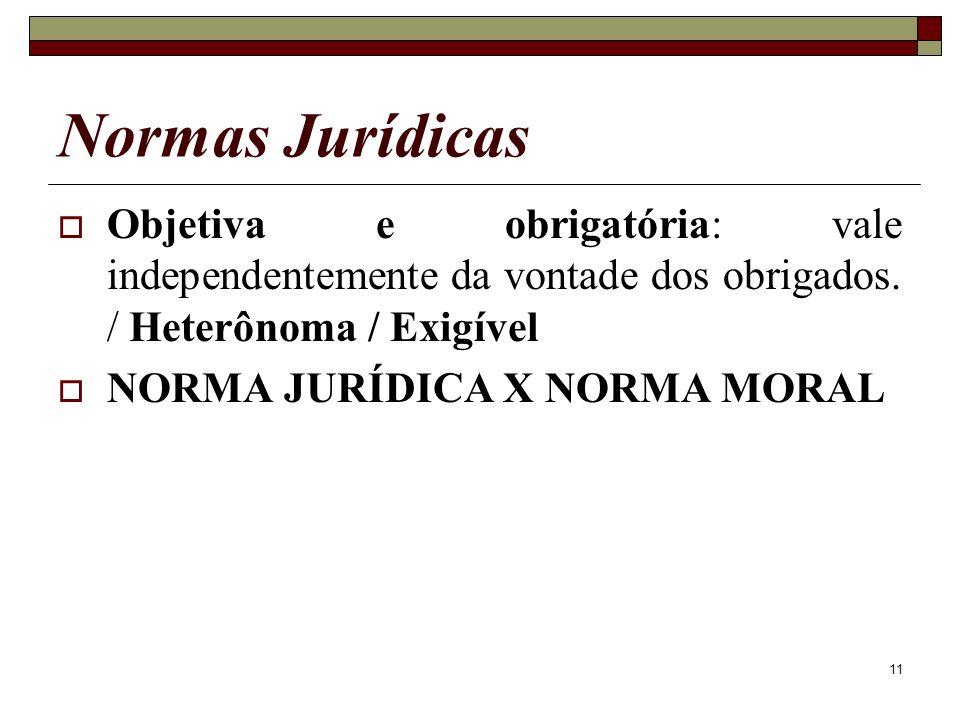 Normas Jurídicas Objetiva e obrigatória: vale independentemente da vontade dos obrigados. / Heterônoma / Exigível.