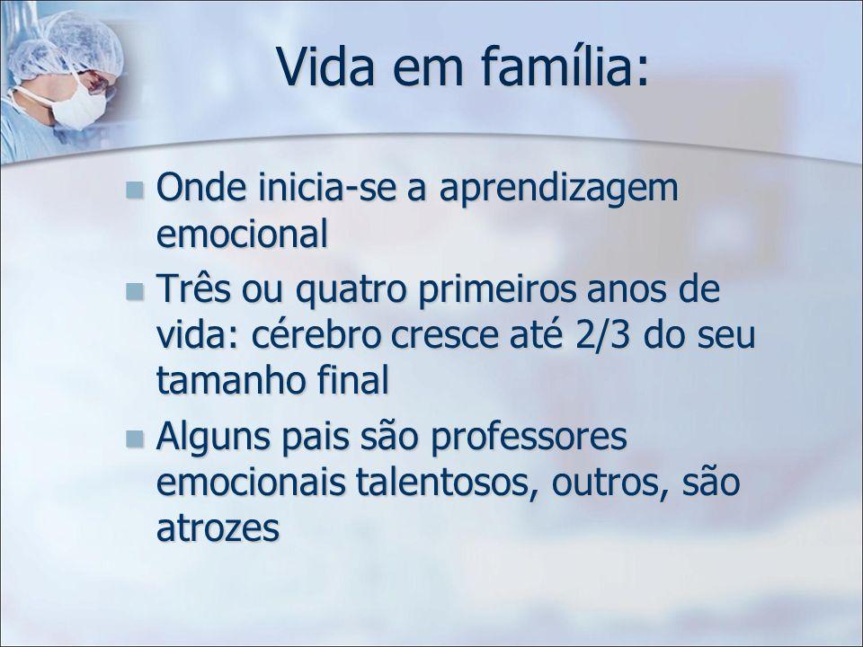 Vida em família: Onde inicia-se a aprendizagem emocional