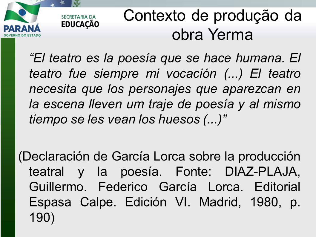 Contexto de produção da obra Yerma