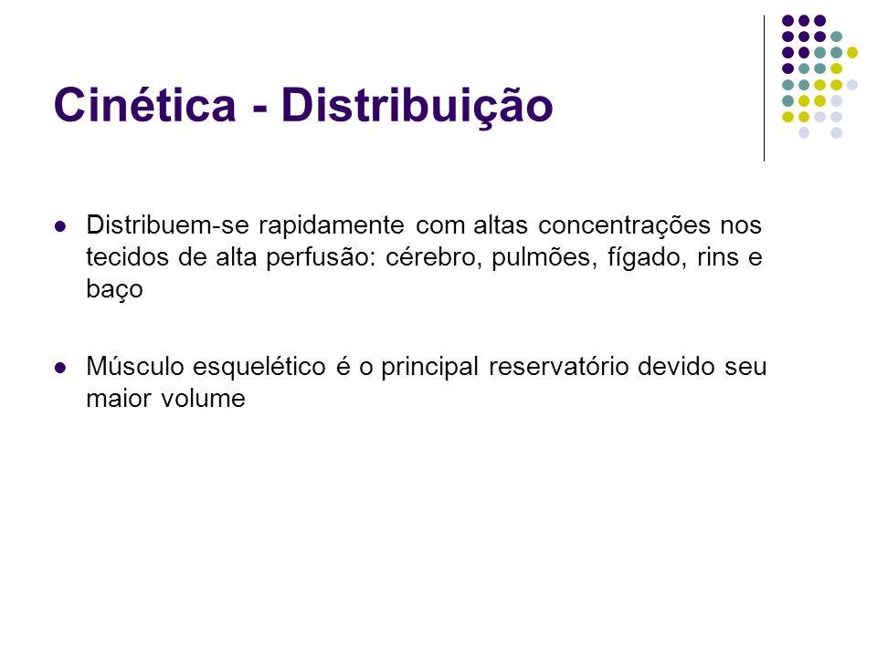 Cinética - Distribuição