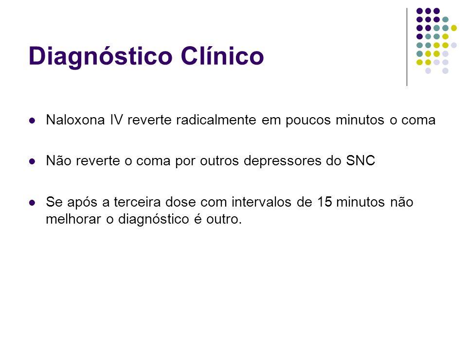 Diagnóstico Clínico Naloxona IV reverte radicalmente em poucos minutos o coma. Não reverte o coma por outros depressores do SNC.