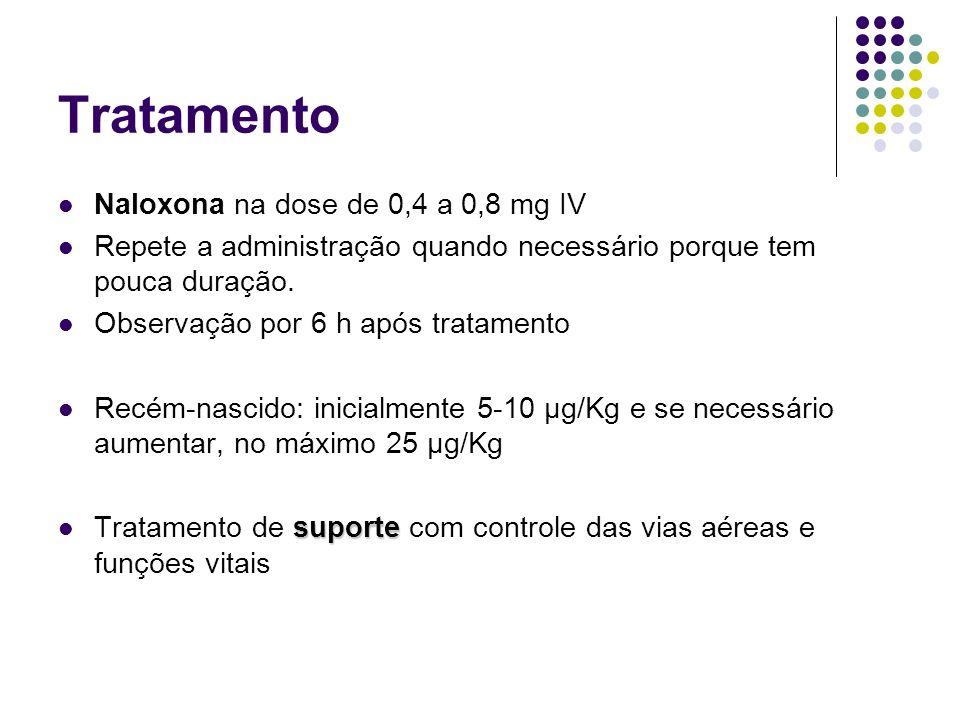 Tratamento Naloxona na dose de 0,4 a 0,8 mg IV