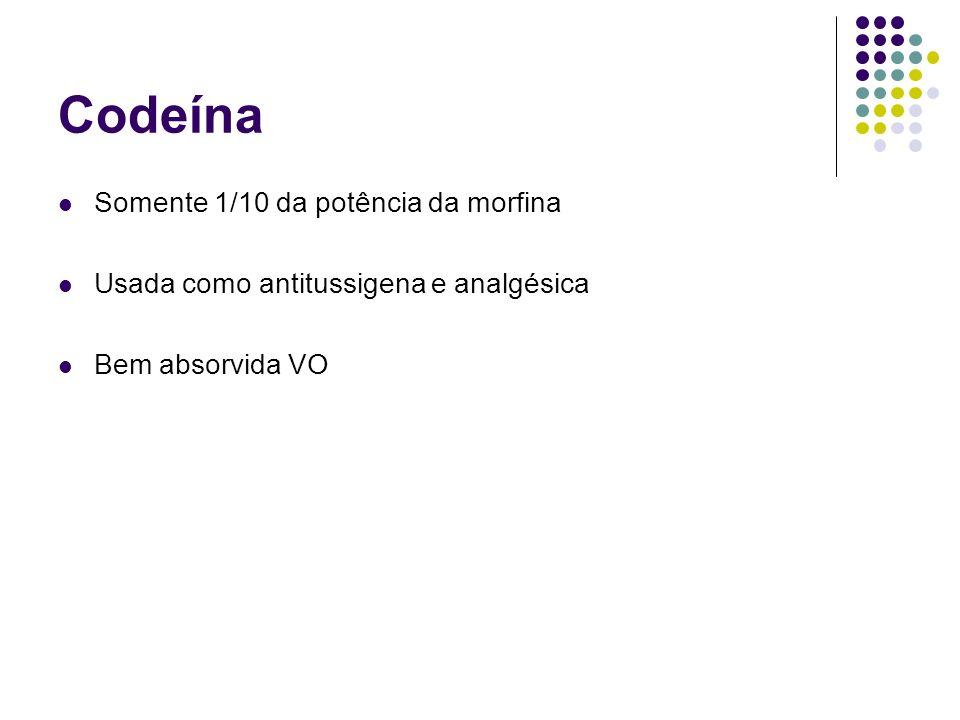 Codeína Somente 1/10 da potência da morfina