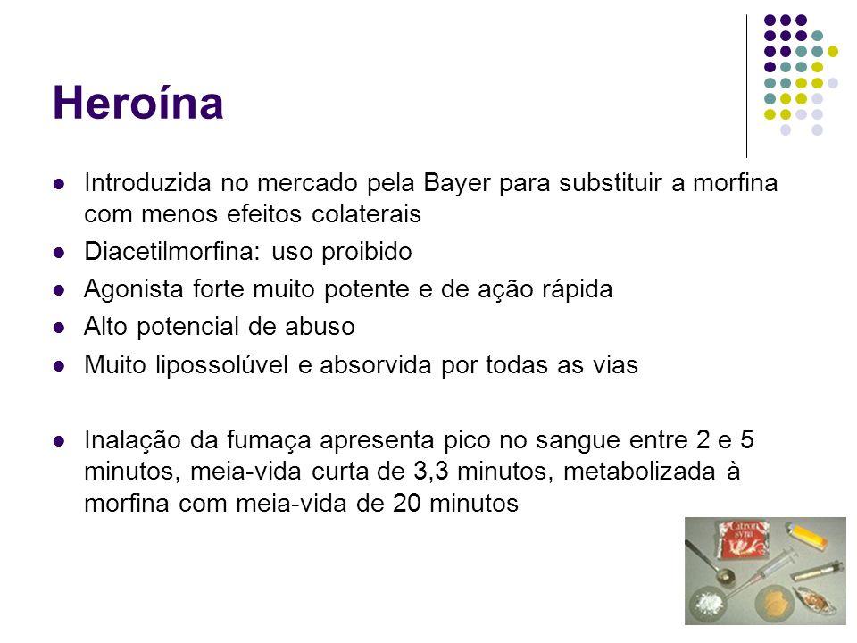 Heroína Introduzida no mercado pela Bayer para substituir a morfina com menos efeitos colaterais. Diacetilmorfina: uso proibido.