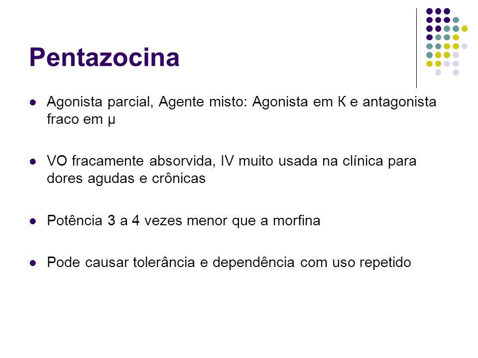 Pentazocina Agonista parcial, Agente misto: Agonista em К e antagonista fraco em µ.
