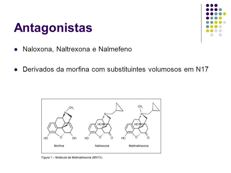 Antagonistas Naloxona, Naltrexona e Nalmefeno