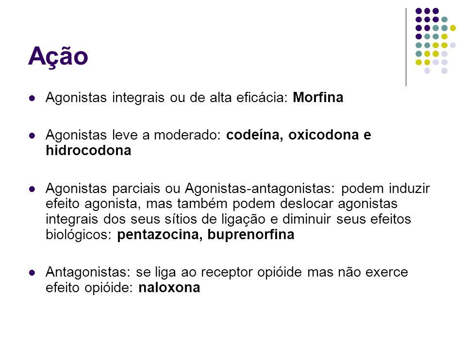 Ação Agonistas integrais ou de alta eficácia: Morfina