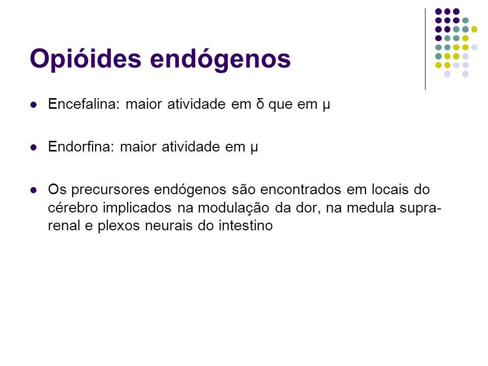 Opióides endógenos Encefalina: maior atividade em δ que em µ