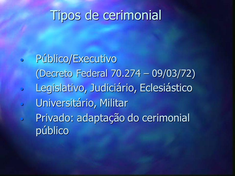 Tipos de cerimonial Público/Executivo