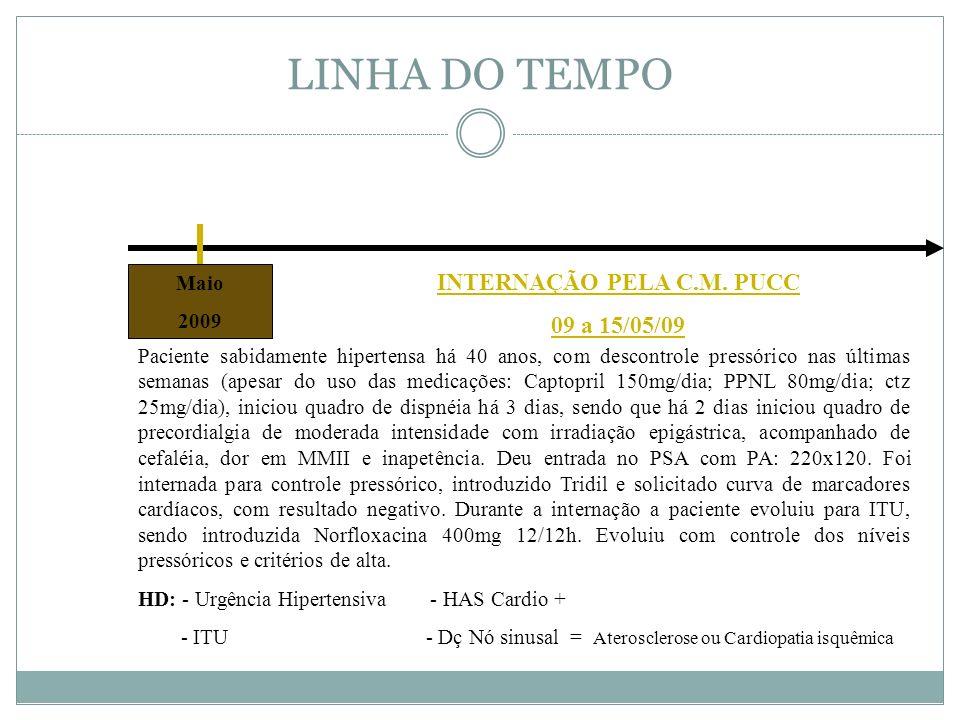 INTERNAÇÃO PELA C.M. PUCC