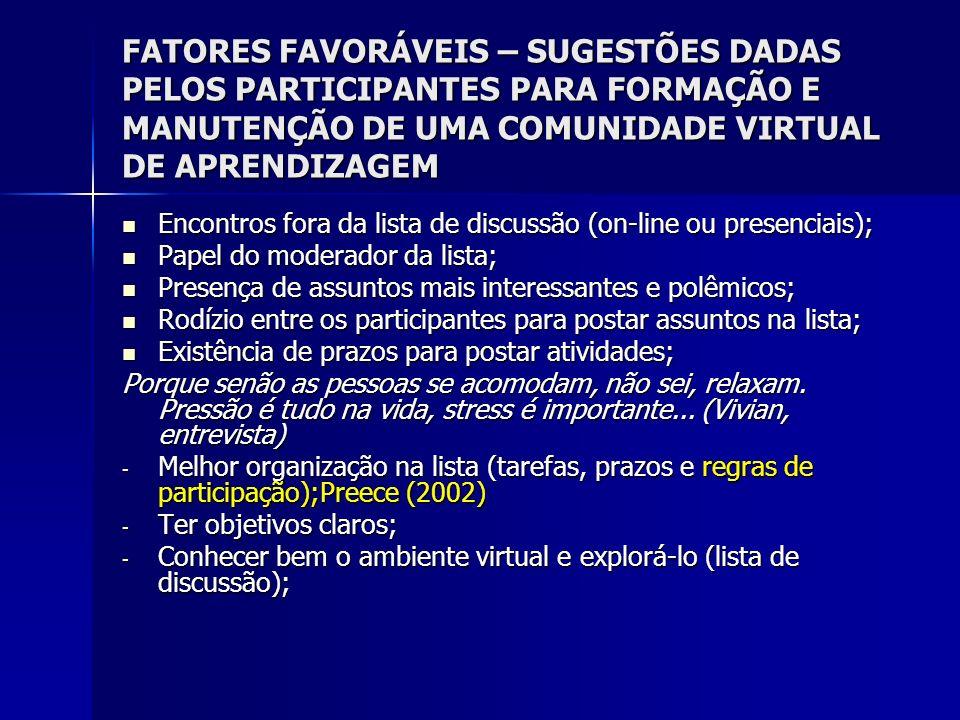 FATORES FAVORÁVEIS – SUGESTÕES DADAS PELOS PARTICIPANTES PARA FORMAÇÃO E MANUTENÇÃO DE UMA COMUNIDADE VIRTUAL DE APRENDIZAGEM