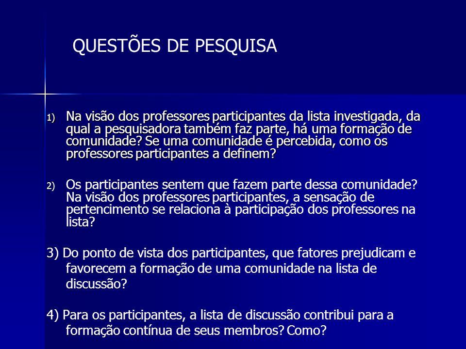 QUESTÕES DE PESQUISA