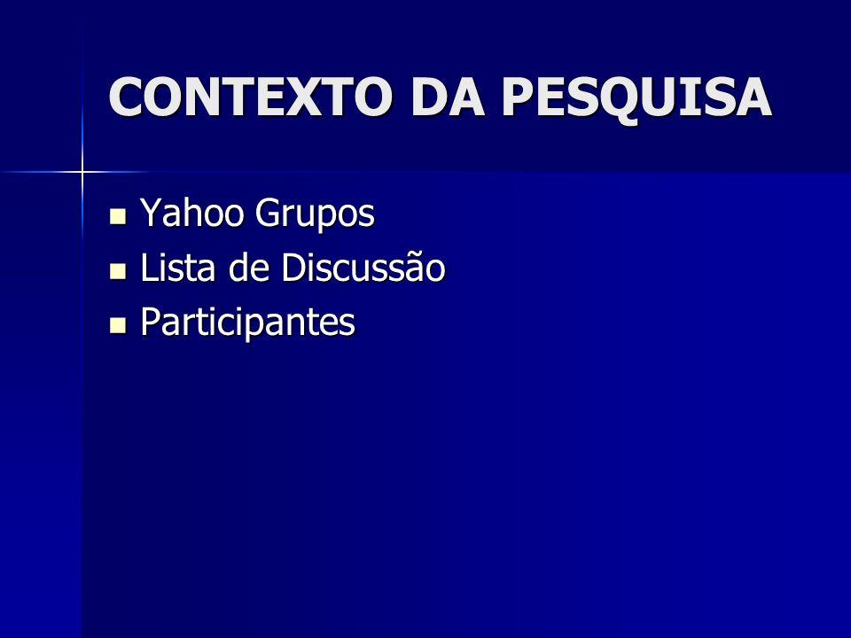 CONTEXTO DA PESQUISA Yahoo Grupos Lista de Discussão Participantes
