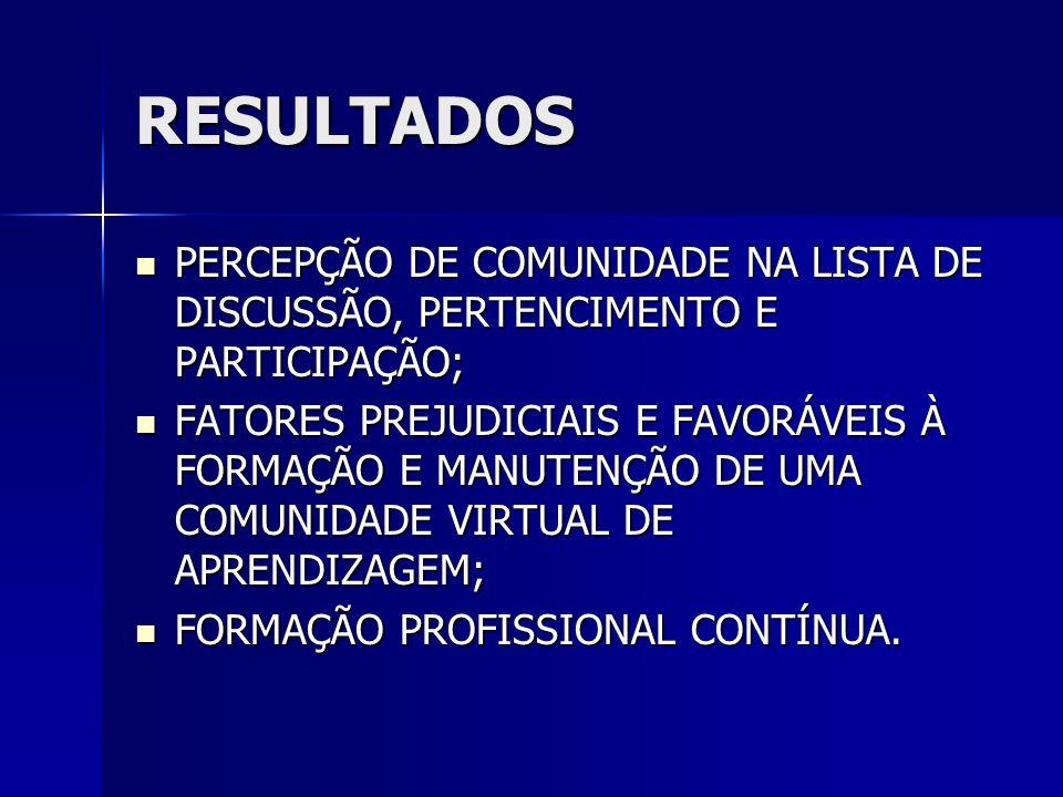RESULTADOS PERCEPÇÃO DE COMUNIDADE NA LISTA DE DISCUSSÃO, PERTENCIMENTO E PARTICIPAÇÃO;