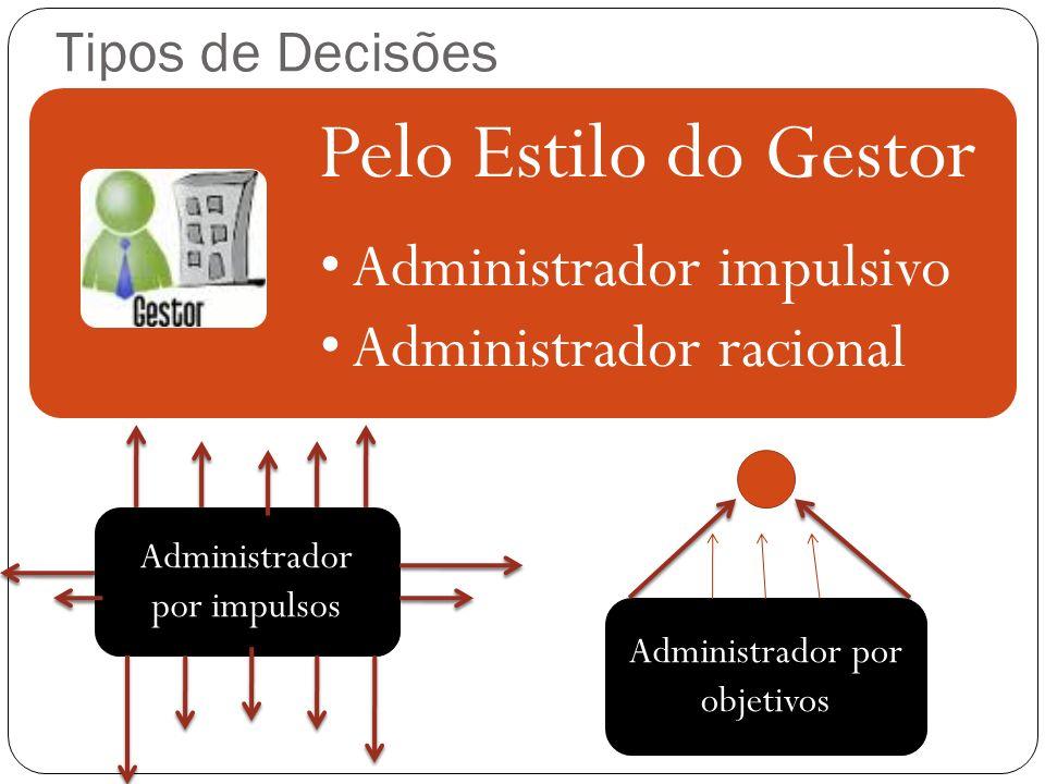 Tipos de Decisões Administrador por impulsos