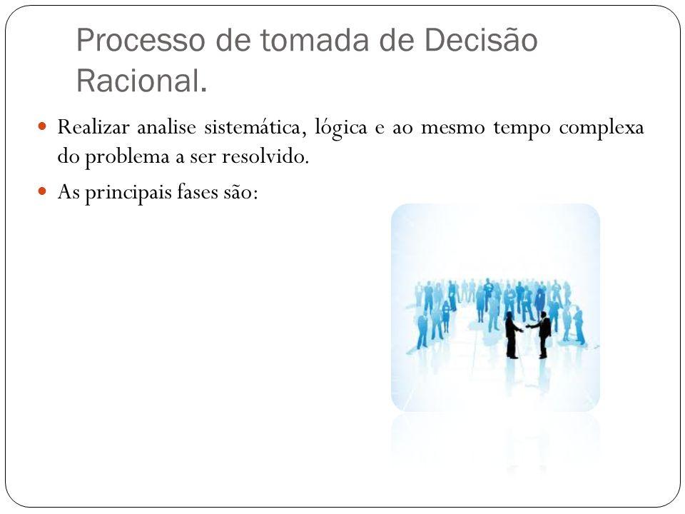 Processo de tomada de Decisão Racional.
