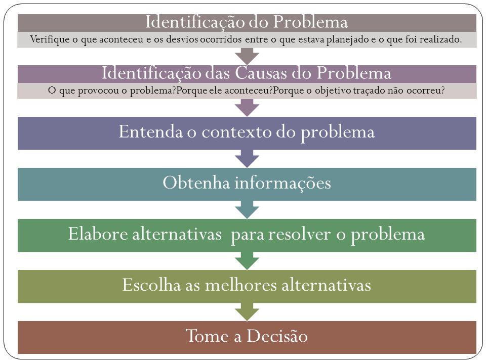 Identificação do Problema Identificação das Causas do Problema