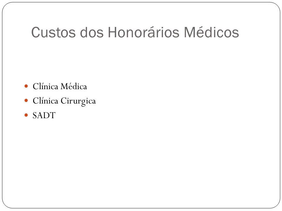 Custos dos Honorários Médicos