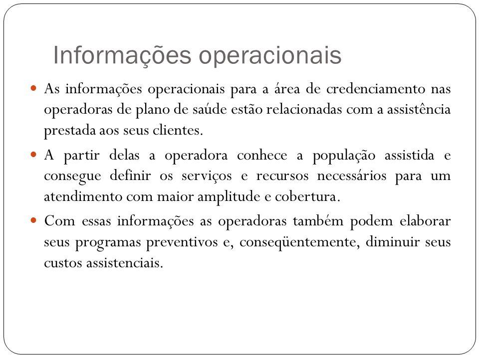 Informações operacionais