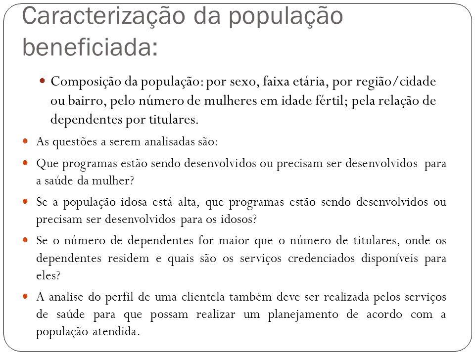 Caracterização da população beneficiada:
