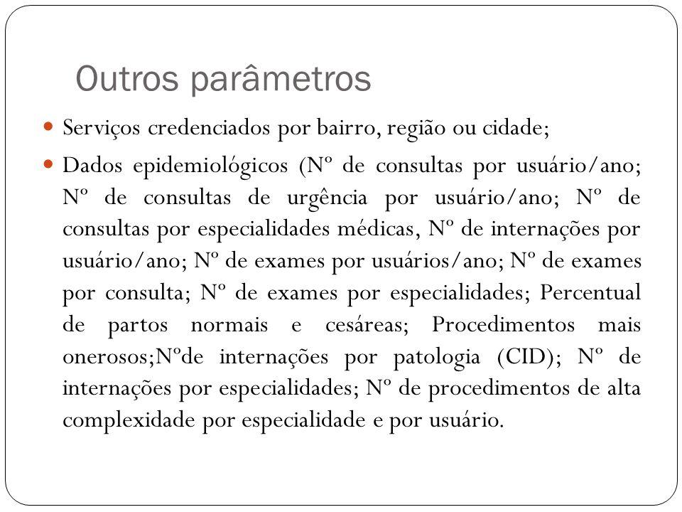 Outros parâmetros Serviços credenciados por bairro, região ou cidade;