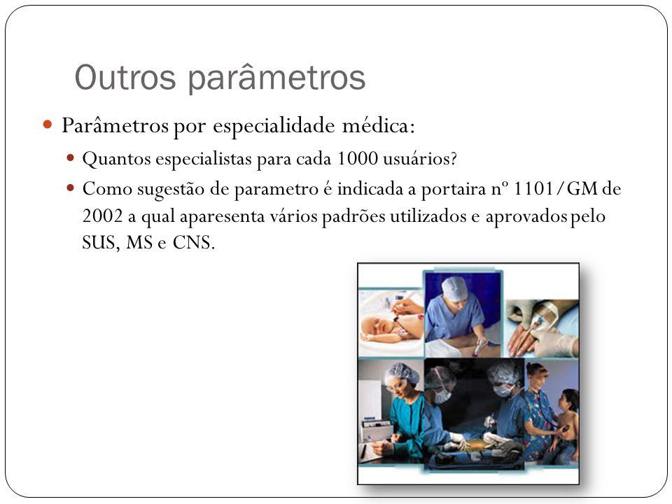 Outros parâmetros Parâmetros por especialidade médica: