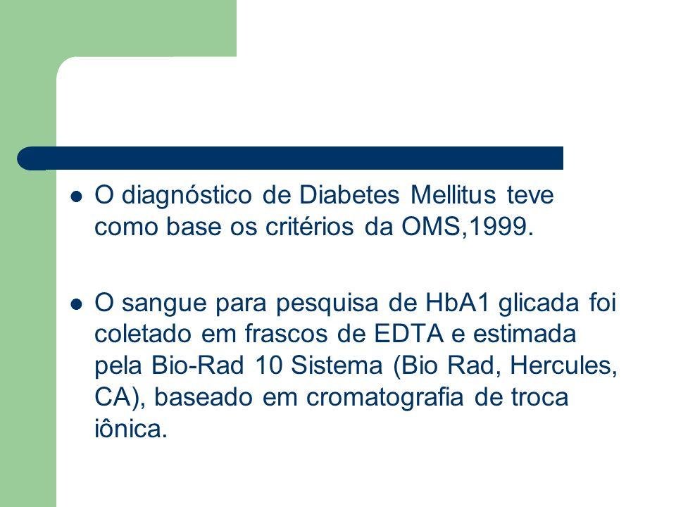 O diagnóstico de Diabetes Mellitus teve como base os critérios da OMS,1999.