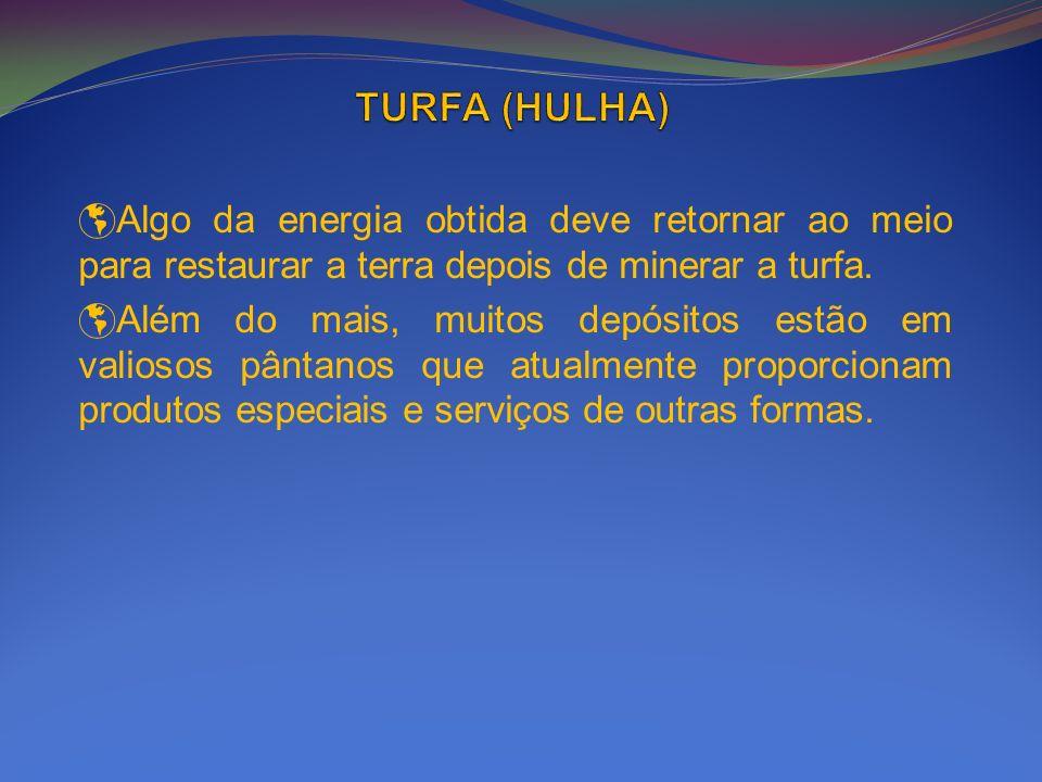TURFA (HULHA) Algo da energia obtida deve retornar ao meio para restaurar a terra depois de minerar a turfa.