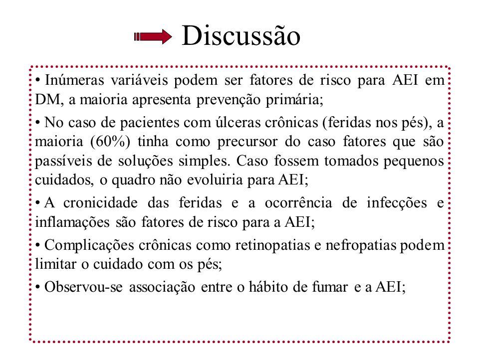 Discussão Inúmeras variáveis podem ser fatores de risco para AEI em DM, a maioria apresenta prevenção primária;