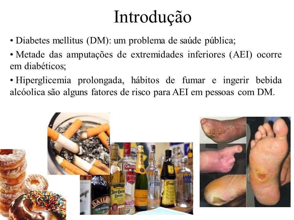 Introdução Diabetes mellitus (DM): um problema de saúde pública;